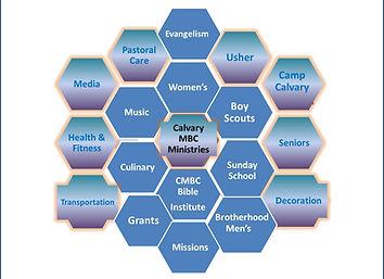 CMBC Ministries.jpg