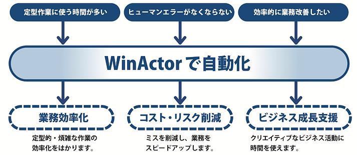 WinActor_1.png