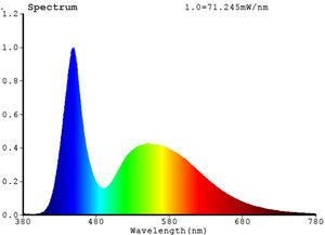 Aquanest White LED