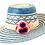 Thumbnail: Herbert pom pom hat