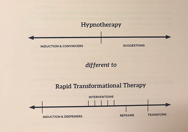 Isabella Maria Bordoni #RTT Rapid Transformational Therapy