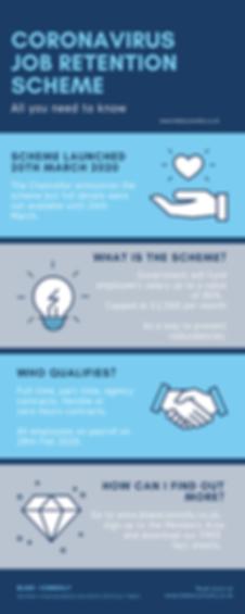 Coronavirus Job Retention Scheme Infographic