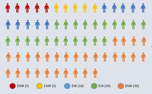 Funding Breakdown.JPG