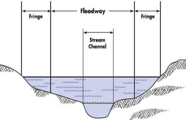 Floodplain Changes Workshop Zoom Meeting Oct 8th
