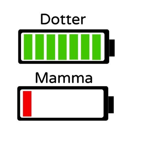 Batteri + text