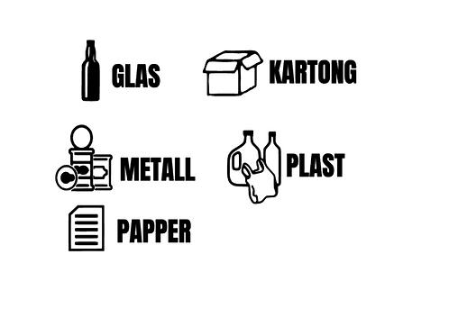 Text + bild tillretur/återvinning