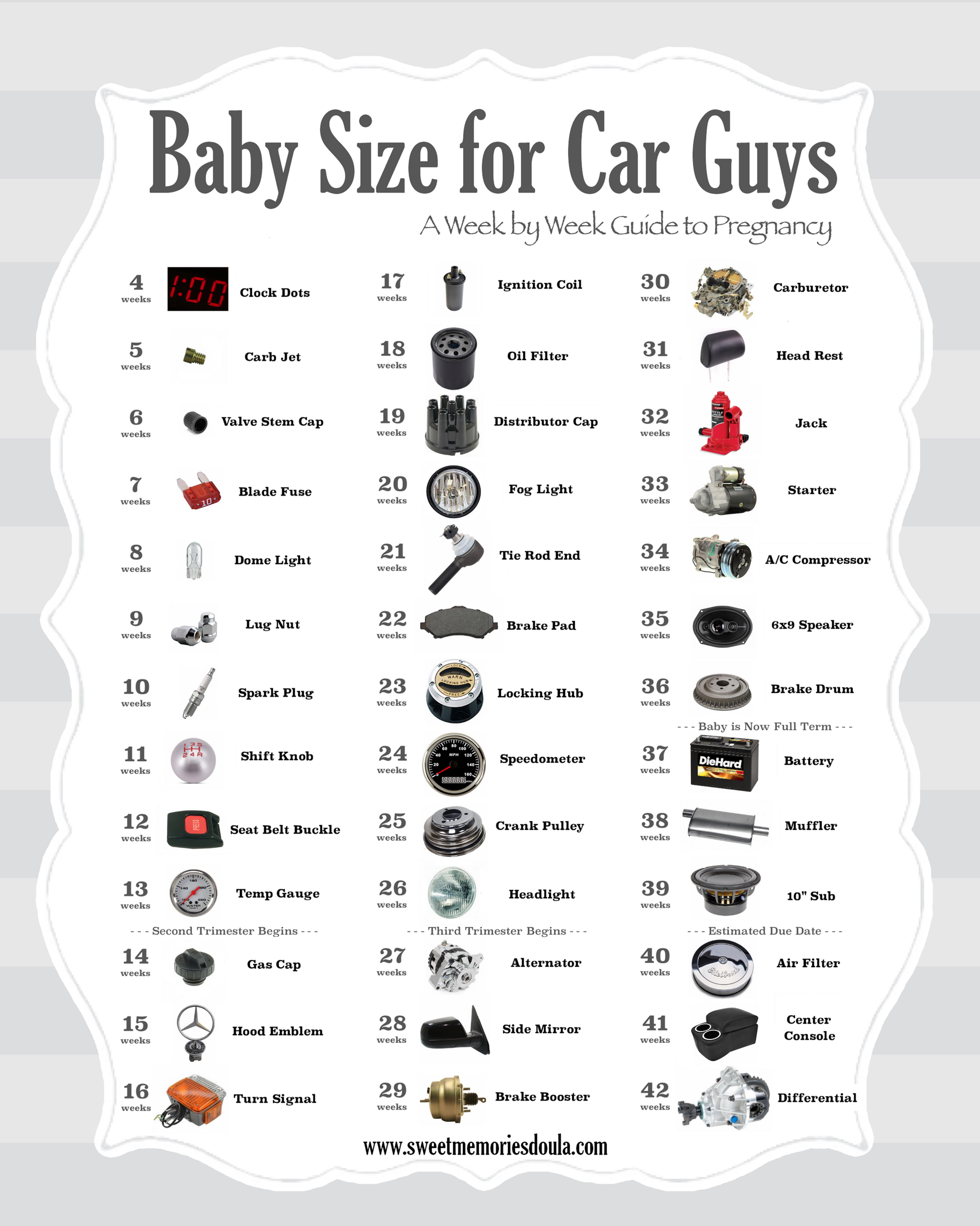 Car Guy's Guide to Baby Size   Sweet Memories