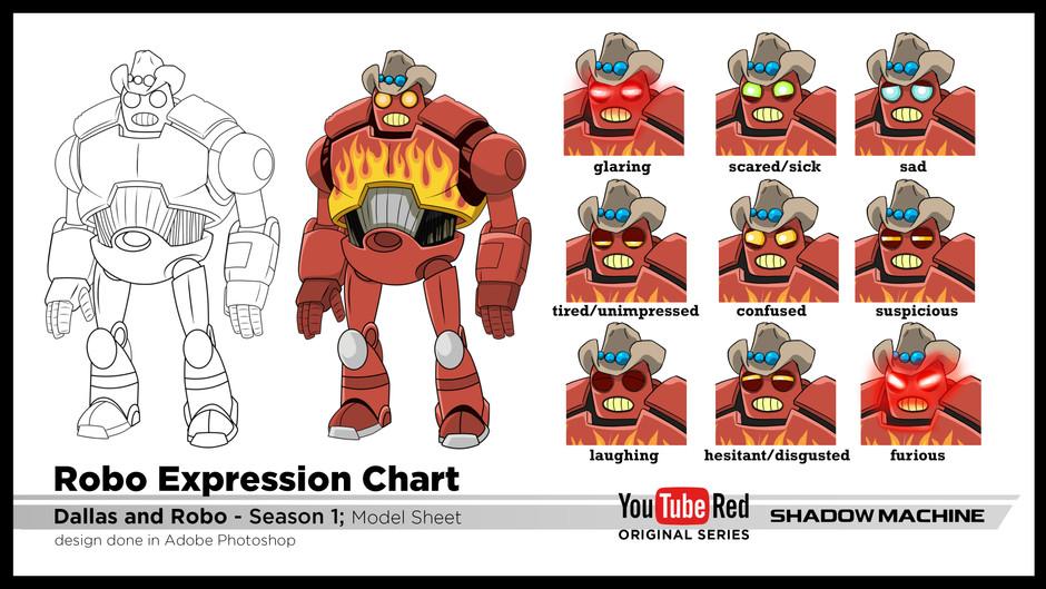 RoboExpressionChart.jpg