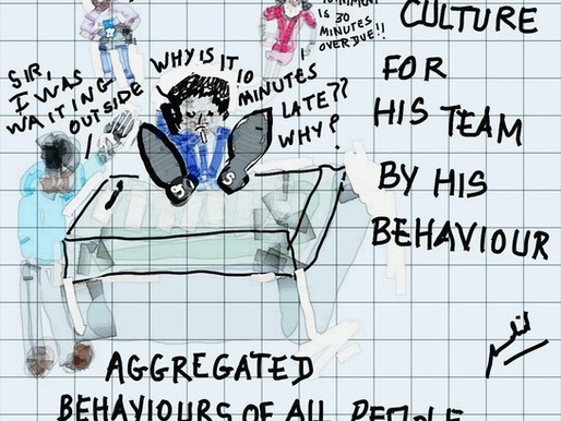 A leader's behaviour showcases Corporate Culture