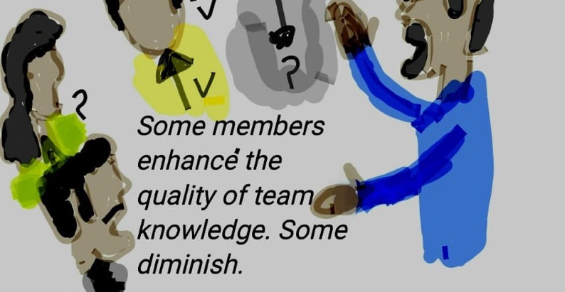 Value the Overall Quality of Team Composition