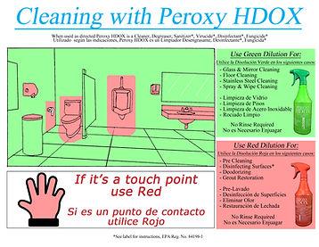 Peroxy HDOX Wall Chart