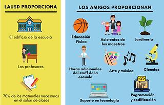 FriendsProvides_Spanish.png