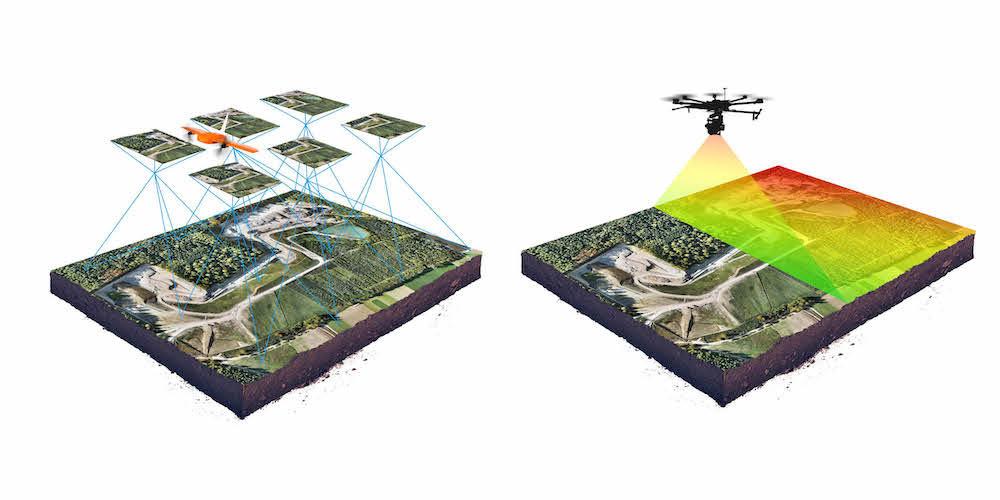 photogrammetry, drone survey, commercial drones, cameras, drones, drone, uas, uav, suas, drone technology