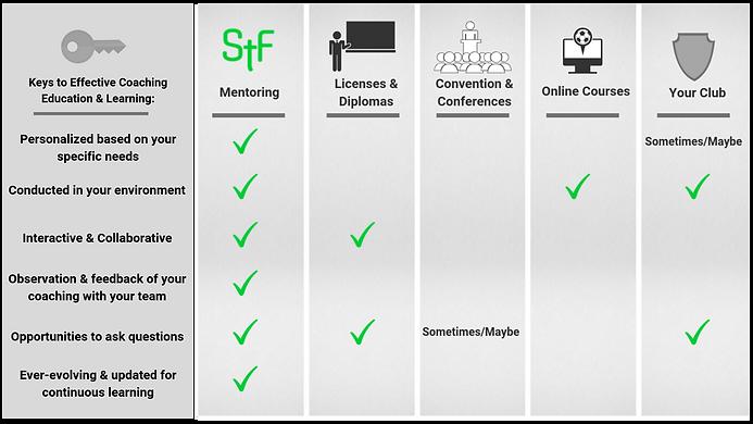 STF Comparison.png