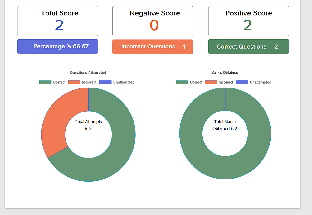 How to simplify process of easy compilation of results in online assessments for educators.
