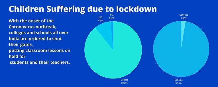 Online Teaching during Lockdown