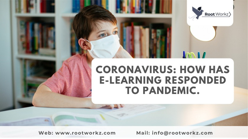 Growth of E-learning in pandemic
