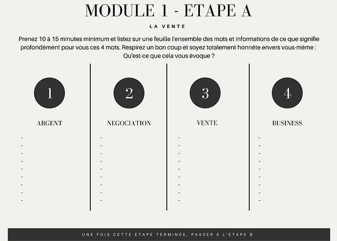 Module 1- Etape A.png