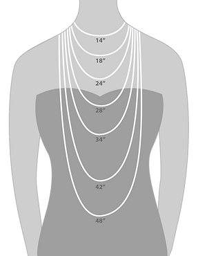 Necklace Lengths.png