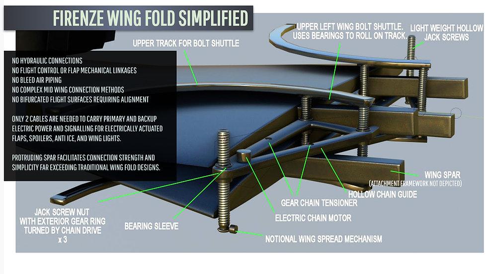Wing Fold.jpg