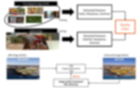 Deep-learning based High-Dynamic-Range Imaging