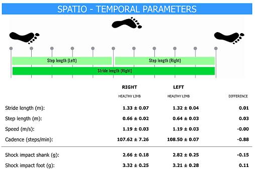 Spatio Temporal 2.png