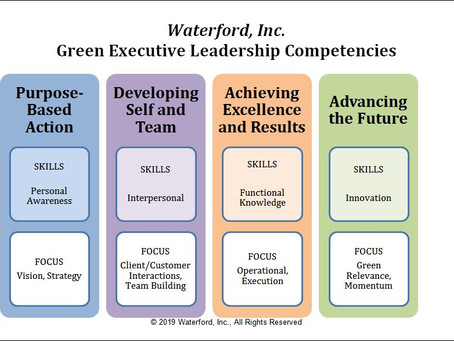 Interpersonal Skills for Green Executives: The Value of Generative Listening