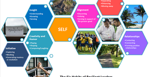 The Six Habits of Resilient Leaders