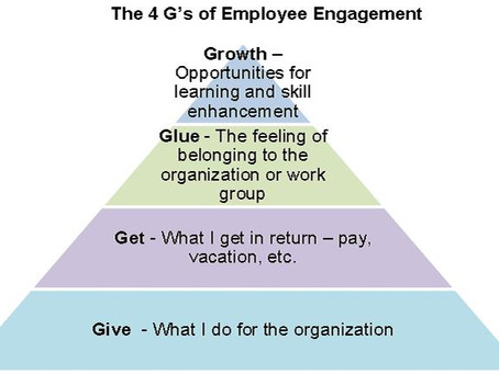 The Four G's of Employee Engagement - Inspiring Your Team to Get Things Done that Matter