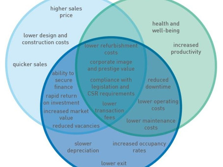 Managing Risk by Building Value with Stakeholders