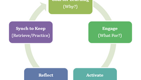 """Eight """"Snackable"""" Tools for Individual and Team Progress"""