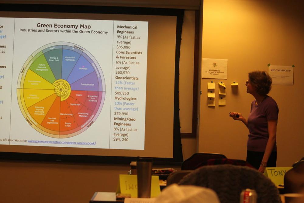 Green Economy Map - Dr. Beth Offenbacker
