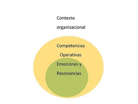 Los beneficios de la supervisión de equipos (5)