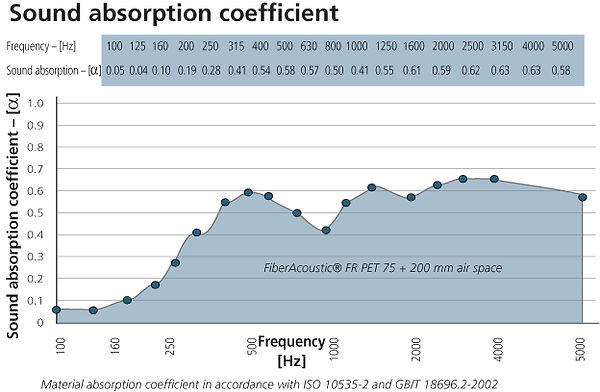 FiberAcoustic%2075_2.jpg