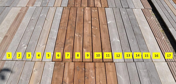 accoya terrasse best i test