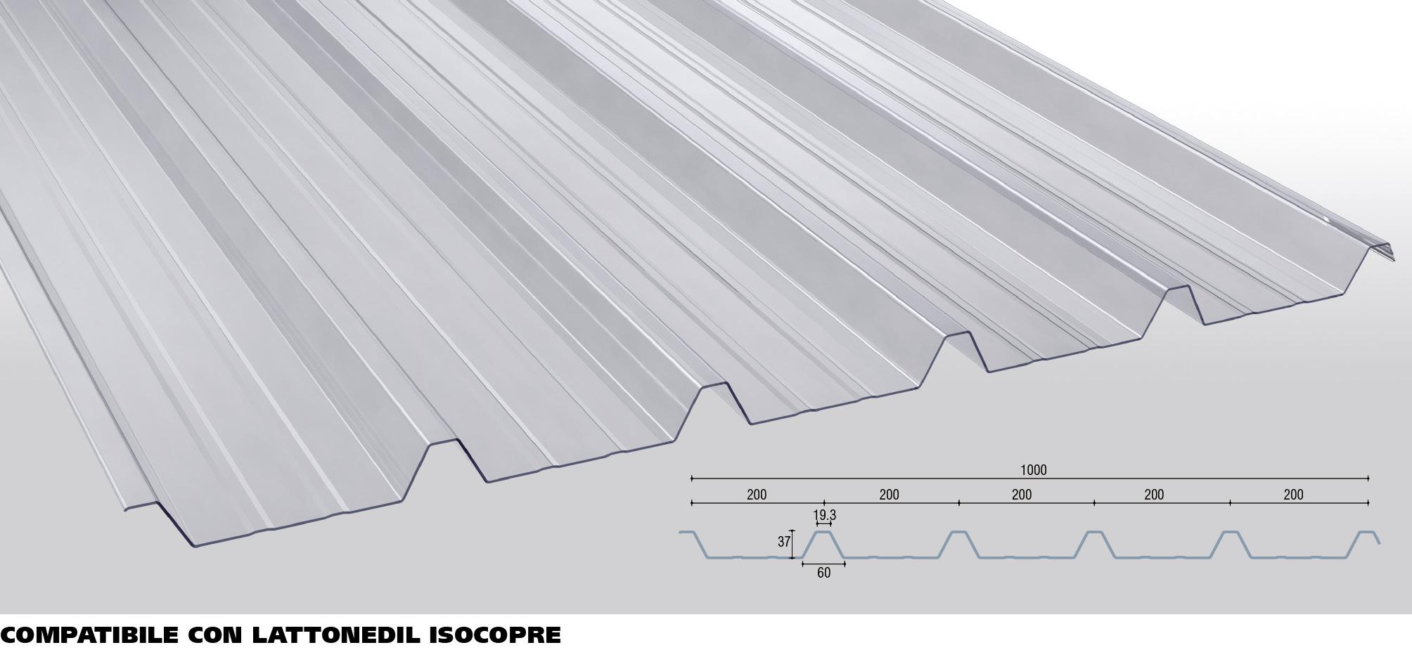 ALVEcomp - isocopre