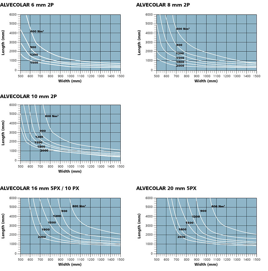 ALVEcolar grafici 1.jpg