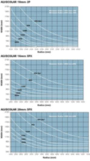 ALVEcolar grafici 4.jpg