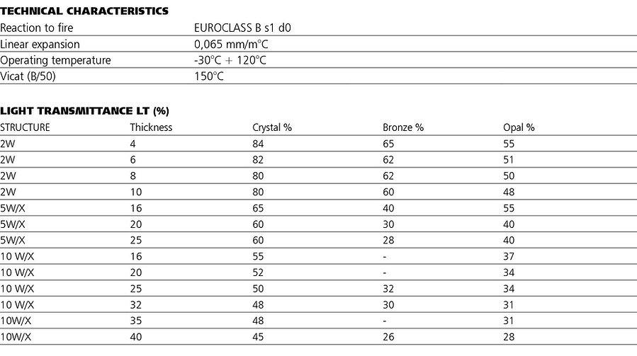 ALVEcolar tabella1.jpg