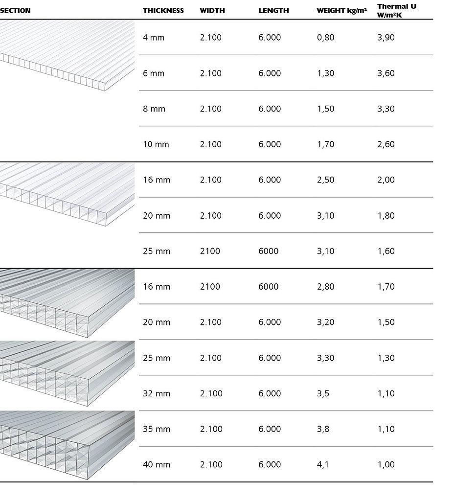 ALVEcolar tabella2 ING.jpg