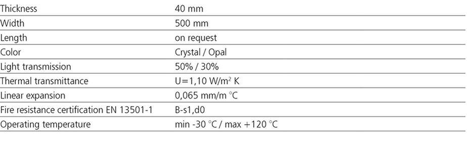 ALVE - wall40-9 tabella.jpg
