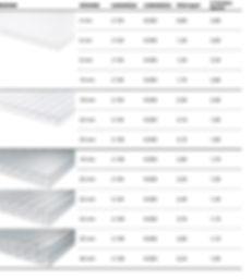 ALVEcolar tabella2.jpg