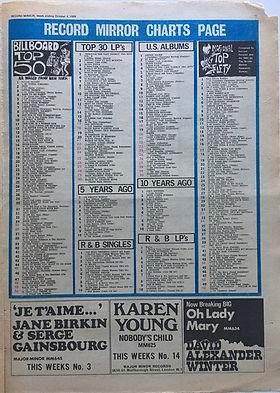 jimi hendrix newspaper 1969/record mirror october 1969 / charts page : smash hits N°7 us albums