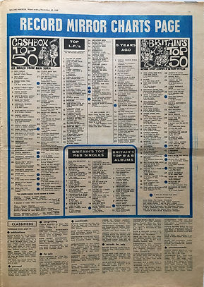 jimi hendrix newspaper 1968/Record mirror 23/11/68 top 50