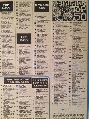jimi hendrix newspaper 1967/record mirror 12/31/1966
