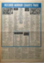 jimi hendrix newspaper 1968 / record mirror/ november 16 1968 top 50/top LPs