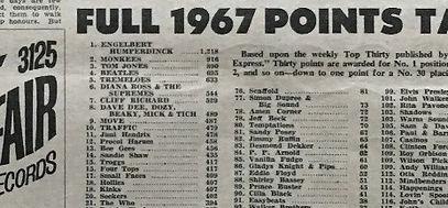 jimi hendrix newspaper/full 1967 point 6/1/67 new musical express