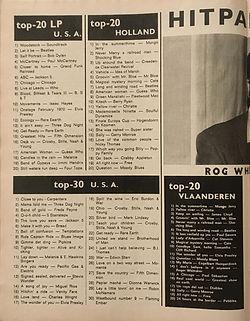 jimi hendrix magazines 1970 / juke box  august  1970 /  top lp