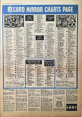 jimi hendrix collector newspaper/ top lps record mirror 19/8/1967