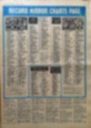 record mirror top lps:smash hits N°16 jimi hendrix newspaper collector